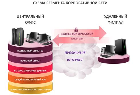segment1